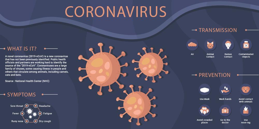 Coronavirus advisory information