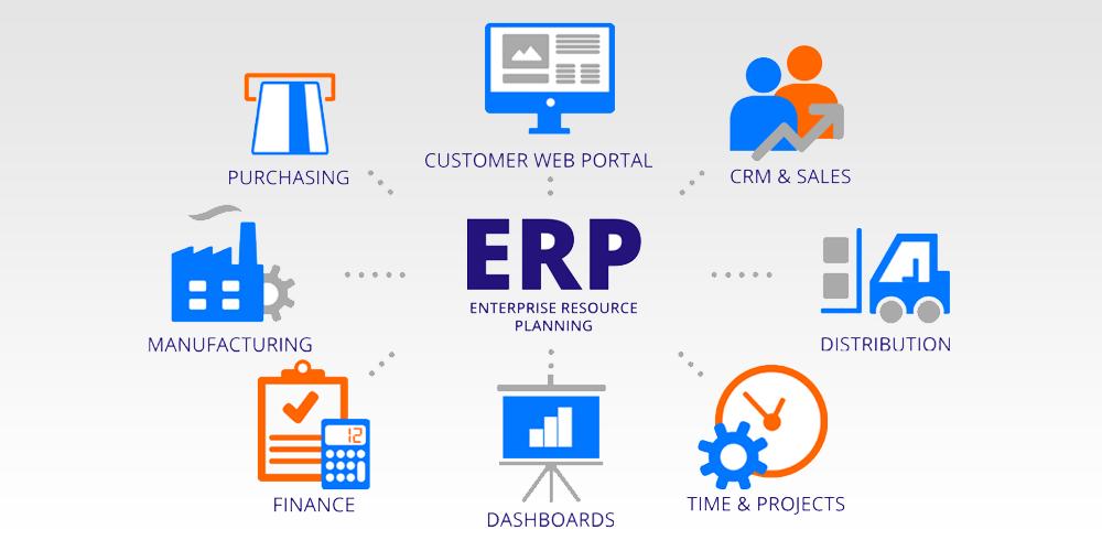effective ERP solutions