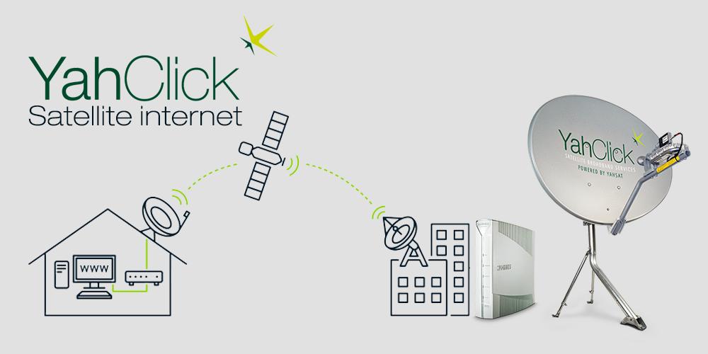 broadband services Yahclick